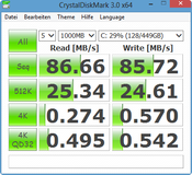 Crystal Disk Mark 86 MB/s Seq. Read