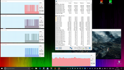 CPU-Throttling in Battlefield 1