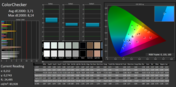 CalMAN: ColorChecker - fast ideales DeltaE