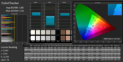 ColorChecker ab Werk