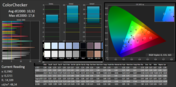 CalMAN ColorChecker: DeltaE bei 10