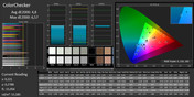 Calman ColorChecker (unkalibriert)