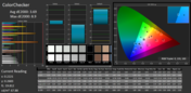 ColorChecker (FHD Touch) kalibriert