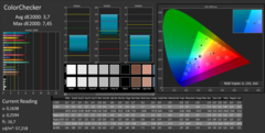 CalMAN ColorChecker Post-Calibration