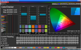 Calman Color Checker