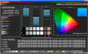 Color Checker: Video-Modus (Zielfarbraum AdobeRGB)