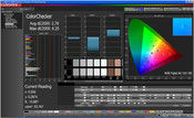 CalMan Color Checker Adobe RGB, Modus: Foto