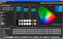 Color Checker: Video.Modus (Zielfarbraum sRGB)