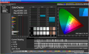 CalMan Color Checker sRGB, Modus: Video