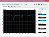 HD-Tune 308 MB/s Seq. Read