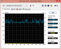 U100: HD-Tune 252 MB/s Seq. Read
