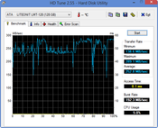HD-Tune 253 MB/s Seq.Read