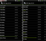 CPU Spy: HTC One S @ 1,5 GHz / HTC One X @ 1.4 GHz