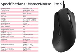 MasterMouse Lite S