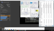 Cinebench R15 Multi @3,2 GHz konstant