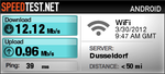 WLAN-Speed Xoom 2