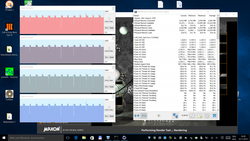 Takte Cinebench R15