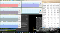Takte Cinebench-Schleife
