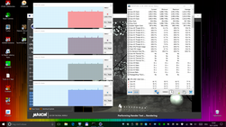 CPU-Takte Cinebench-Schleife