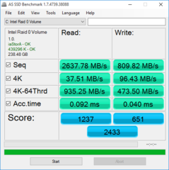 AS SSD  - primäres NVMe RAID 0 SSD 2x 128 GB