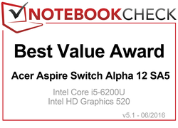 Best Value Award im Juli 2016 - Aspire Switch Alpha 12 SA5
