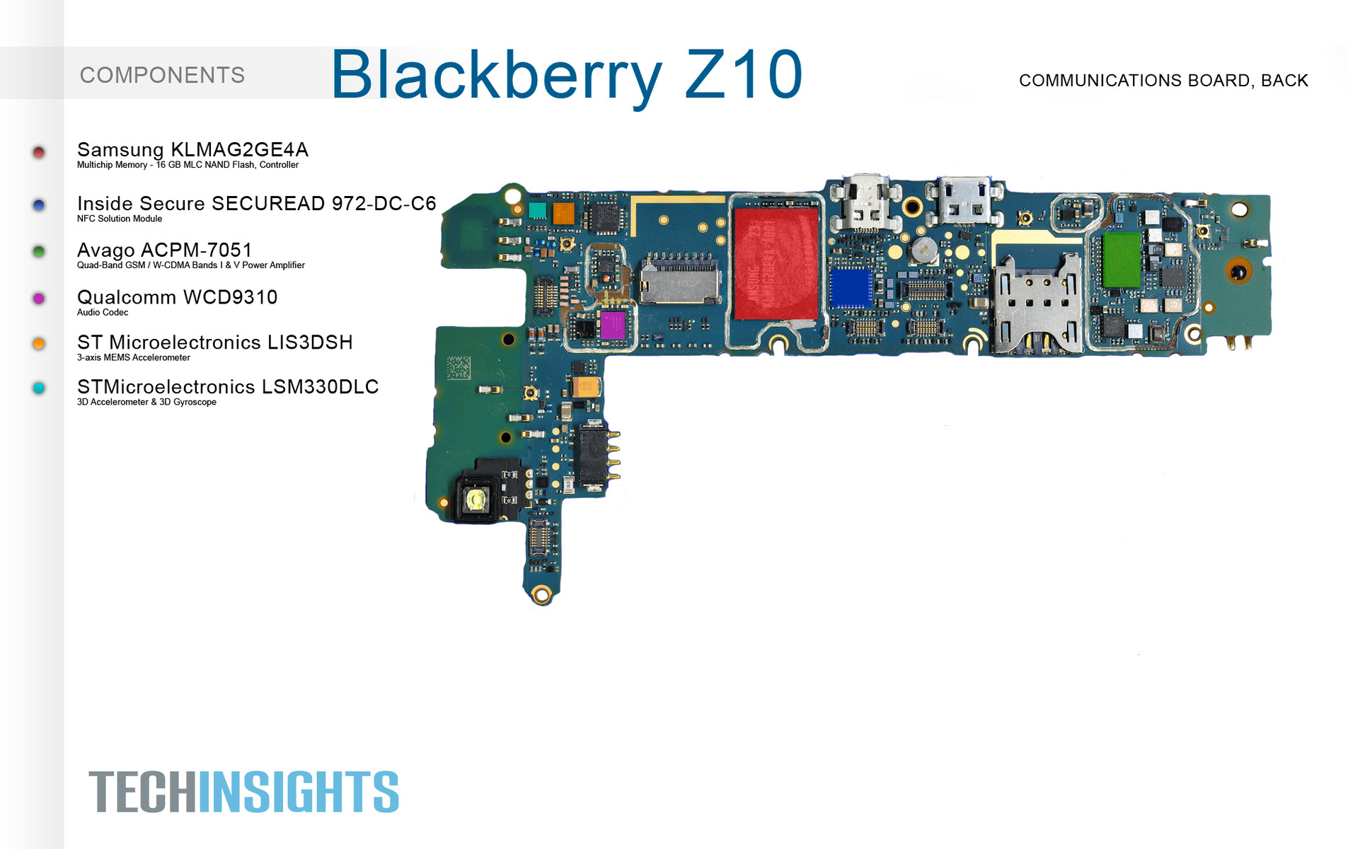 Ubm Techinsights  Smartphone Blackberry Z10 Im Teardown