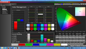 Calman 5.1 Software: CMS Calibration