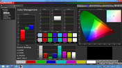 CalMAN ColorManagement
