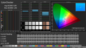 CalMan: ColorChecker (profiliert)