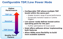 Configurable TDP