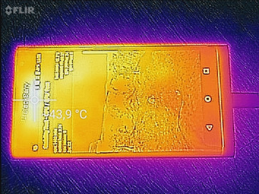 Blackberry Priv - Heatmap Vorderseite
