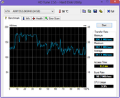 HD Tune: 141 MB/s Read Seq. (SSD Cache)