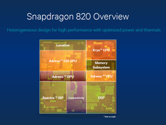Qualcomm Snapdragon 820: Details zur Grafikeinheit des kommenden High-End-SoCs