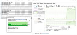 Wartezeiten ade – dank rasanter PCIe-SSD