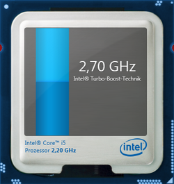 2,7 GHz maximale Turbo-Taktrate