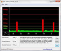 DPC Latency Checker Dell Vostro 3500