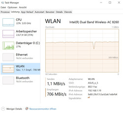 exzellente WLAN-Performance