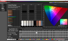 ColorChecker (sRGB)