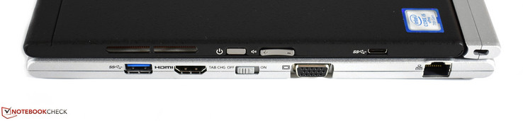 rechts: USB Typ-A 3.0, HDMI, Akku-Switch, VGA, USB Typ C 3.1 Gen. 1 (am Tablet), Ethernet, Kensington Lock