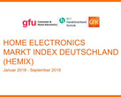 HEMIX: Wachstum bei Audio, Desktops, IT-Peripherie, Smartphones und Wearables.