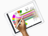 Test Apple iPad Pro 12.9 (2017) Tablet