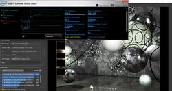 Taktrate im Cinebench R15