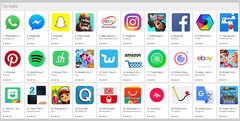 Android: Die Top 10 Apps in Deutschland