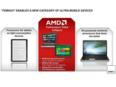 ISSCC 2013 | AMD mit Low-Power-Cores Jaguar und Turbo Dock für SoC Temash