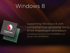 IQ2011: Qualcomm zur Snapdragon-Roadmap und Windows 8