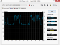 HD-Tune: 237 MB/s (Seq. R.)