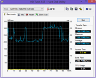 HD Tune Read 247 MB/s