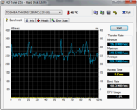 HD-Tune: 260 MB/s (Seq. R.)