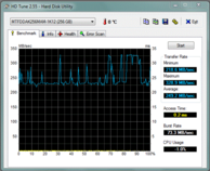 HD-Tune: 249 MB/s (Seq. Read)