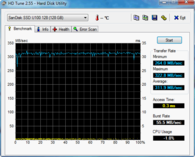 HD Tune Read 312 MB/s